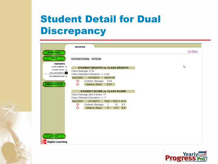 Student Detail for Dual Discrepancy
