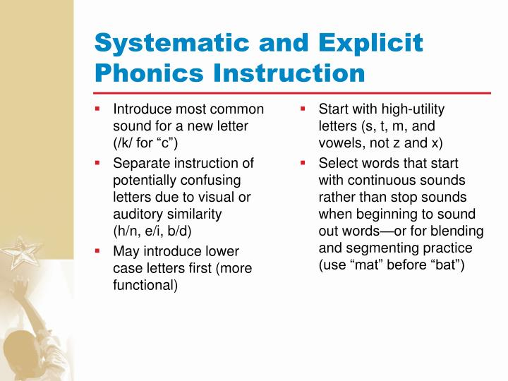 Introduce most common sound for a new letter