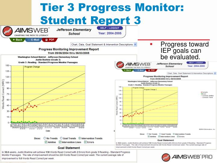 Tier 3 Progress Monitor: