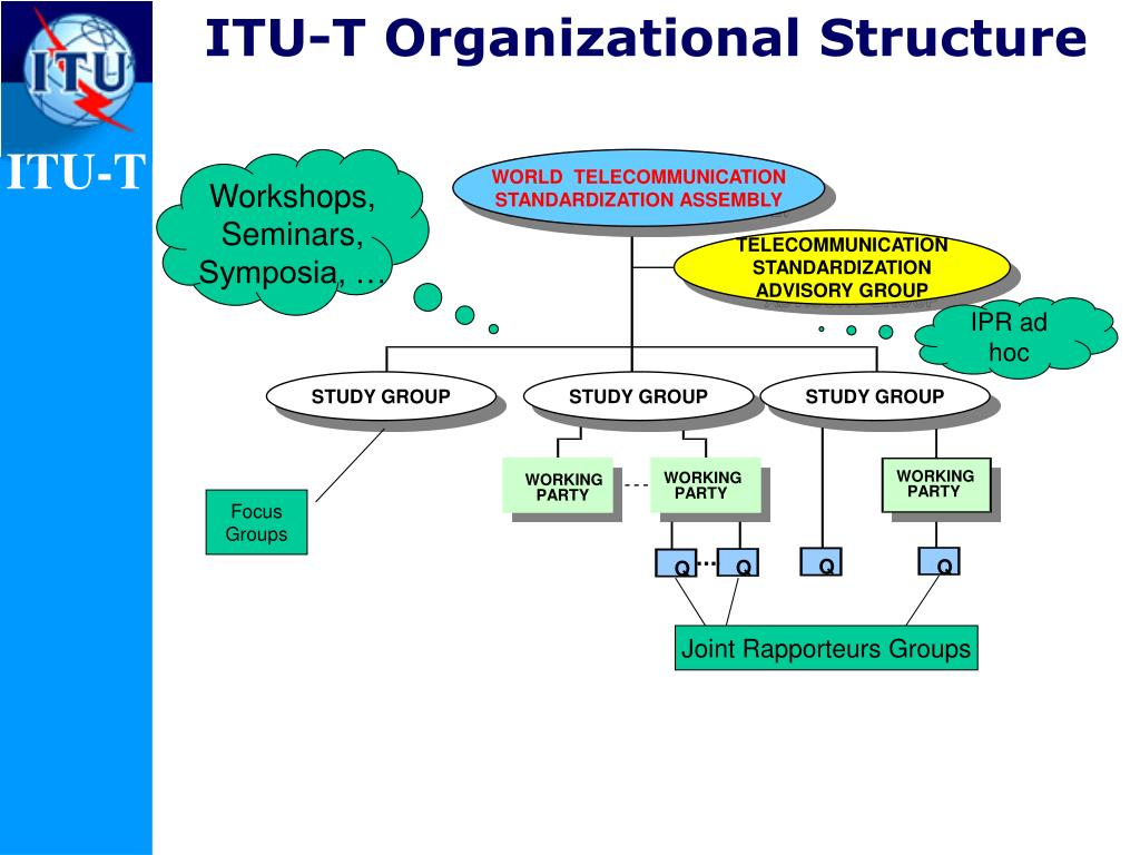 ITU-T Organizational Structure