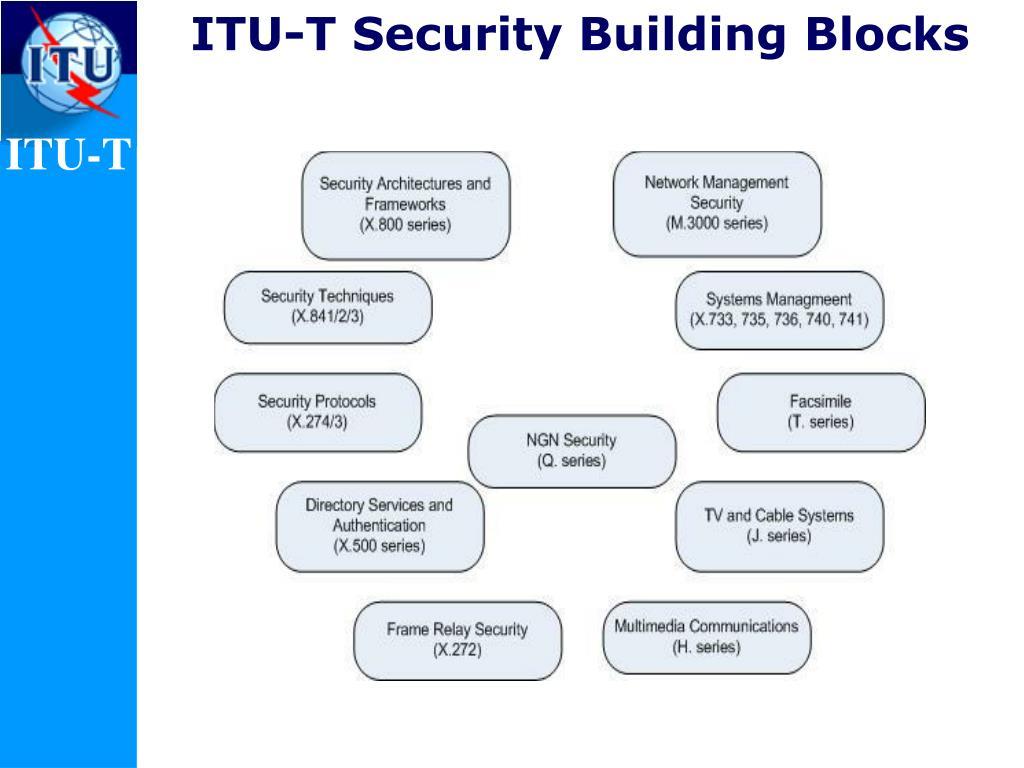 ITU-T Security Building Blocks