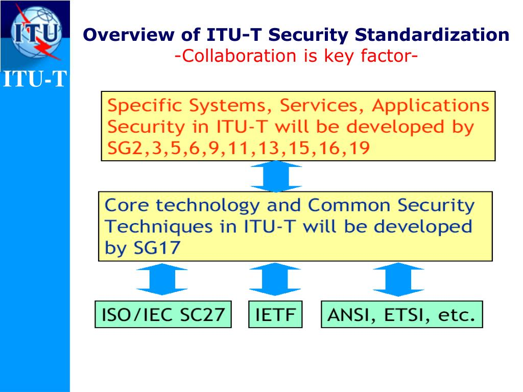 Overview of ITU-T Security Standardization