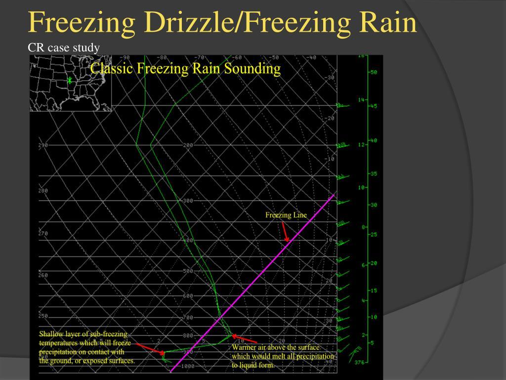 Freezing out profits case study