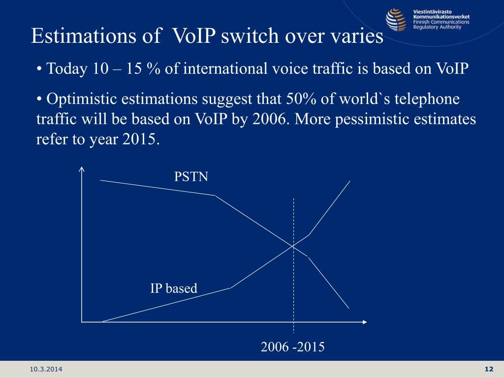 Estimations of  VoIP switch over varies