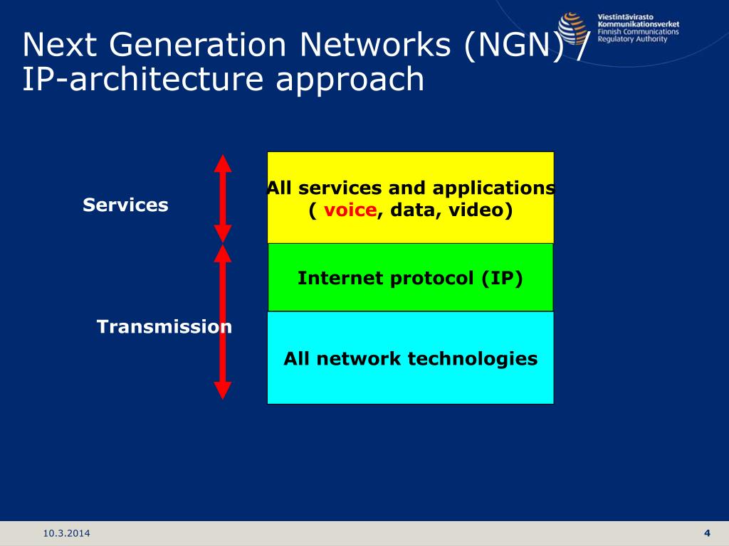 Next Generation Networks (NGN) / IP-architecture approach