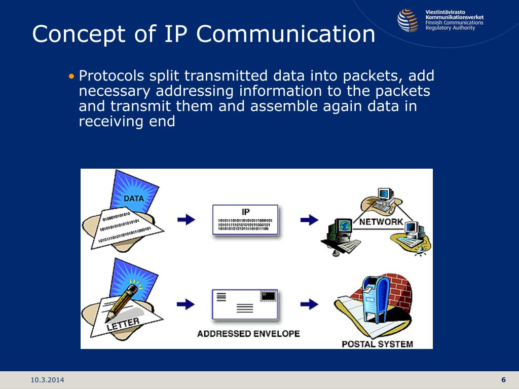 Concept of IP Communication
