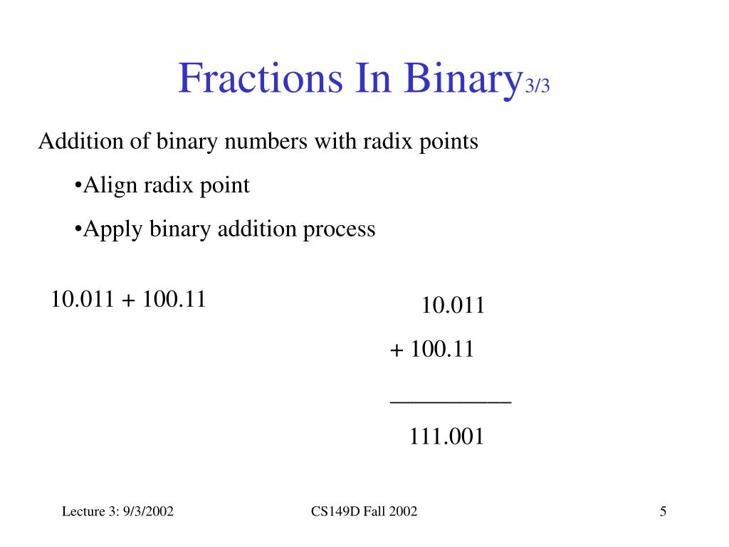 Fractions In Binary
