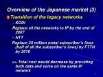overview of the japanese market 3