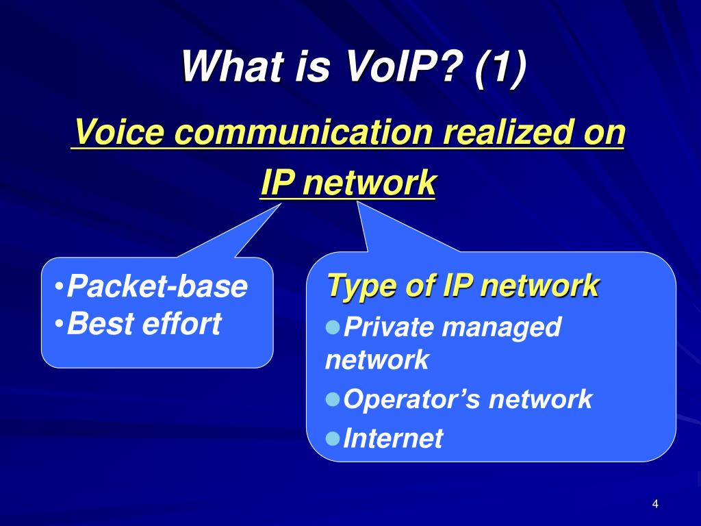 What is VoIP? (1)