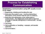 process for establishing communication