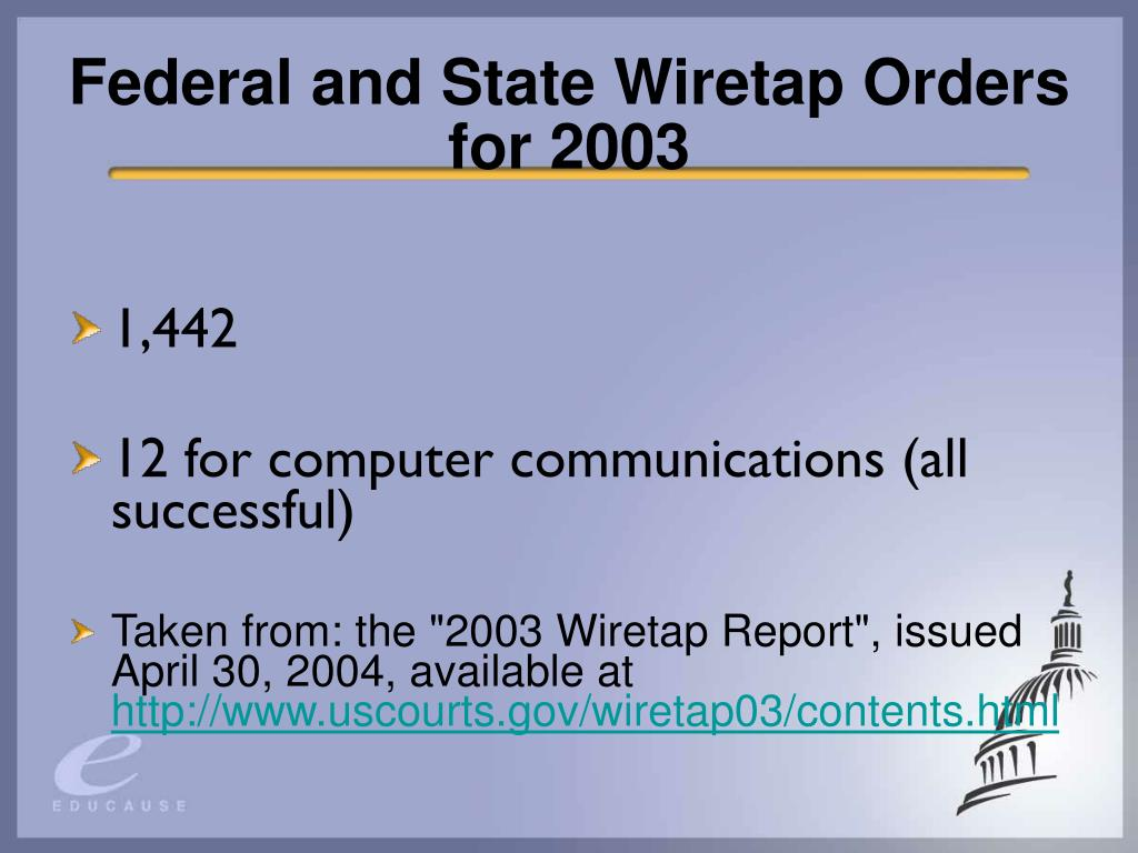 Federal and State Wiretap Orders for 2003