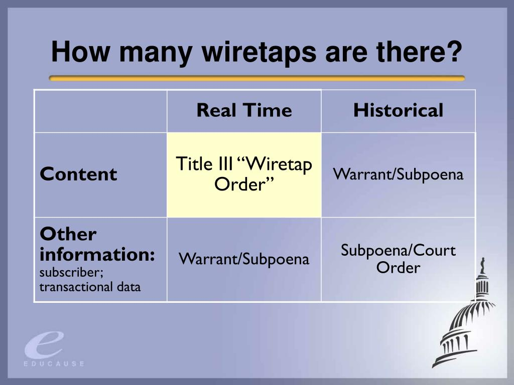 How many wiretaps are there?