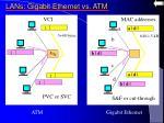 lans gigabit ethernet vs atm