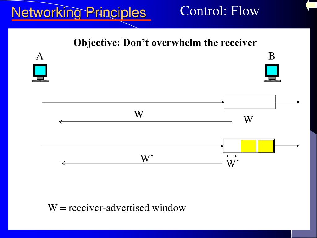 Control: Flow