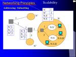 networking principles6