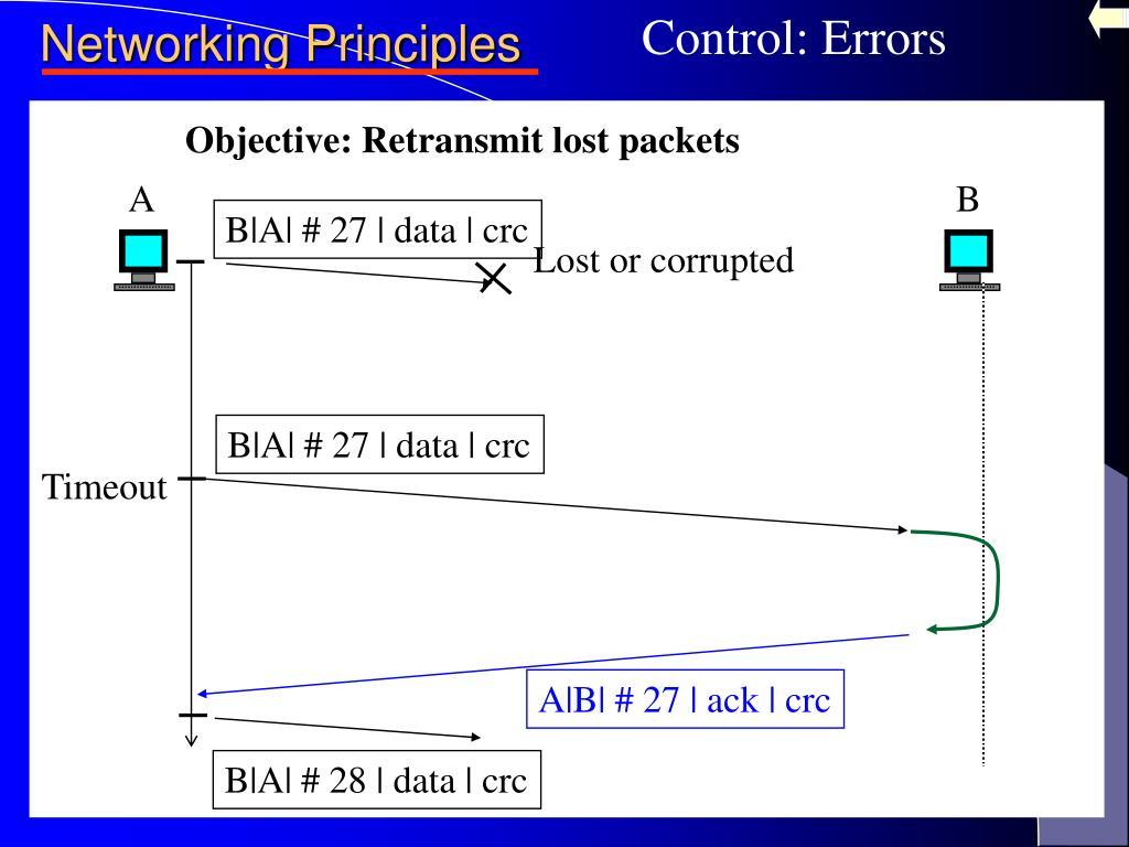 Control: Errors