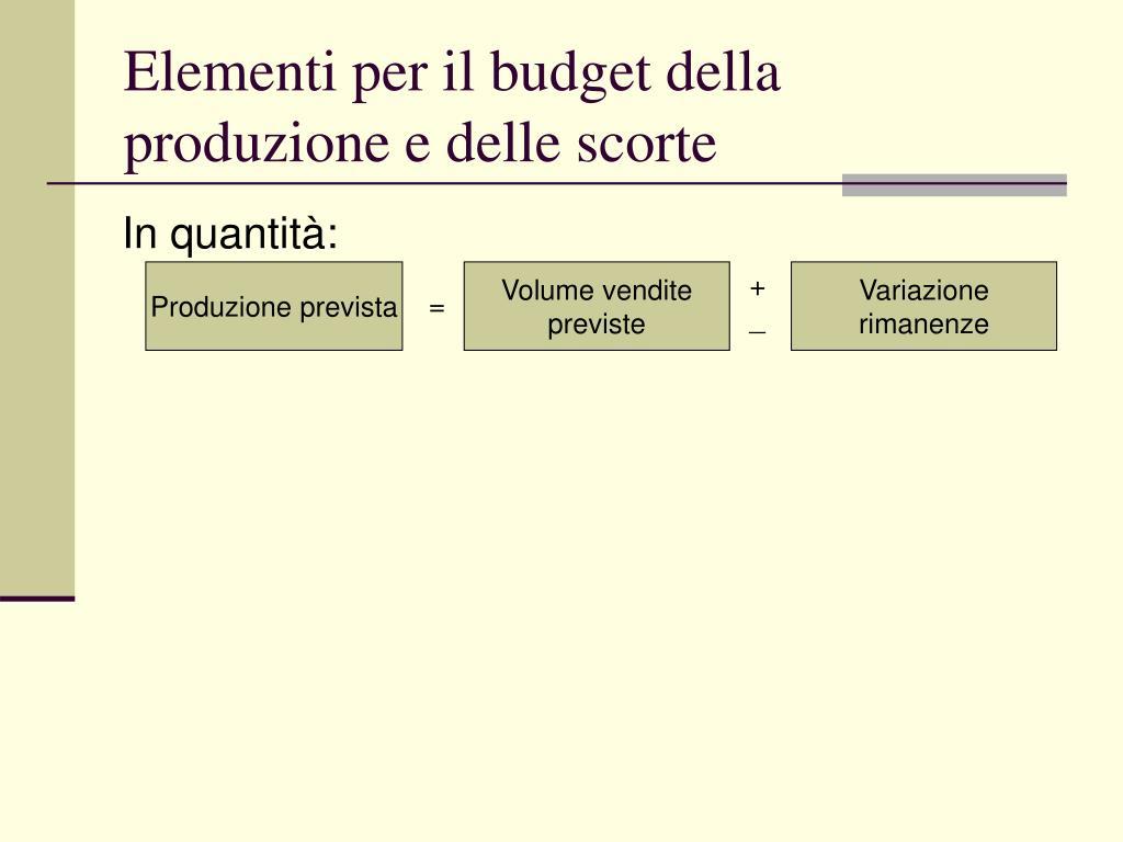 Elementi per il budget della produzione e delle scorte