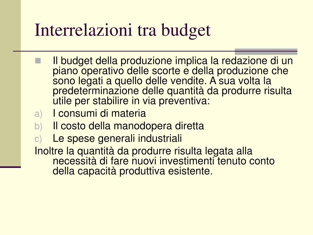 Interrelazioni tra budget