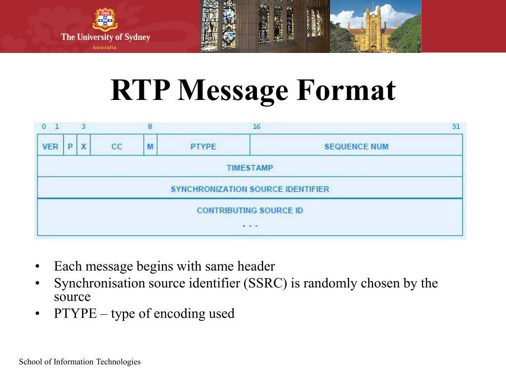 RTP Message Format