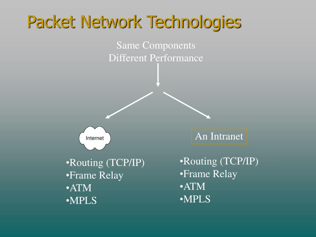 Packet Network Technologies