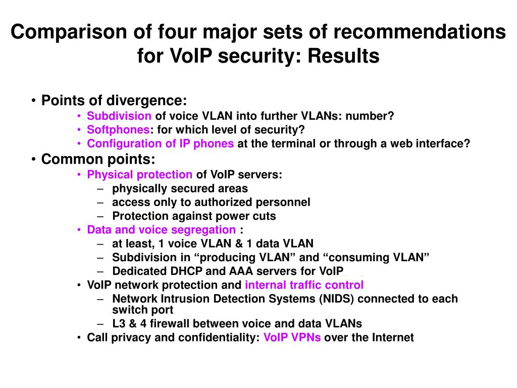 Comparison of four major sets of recommendations for VoIP security: Results