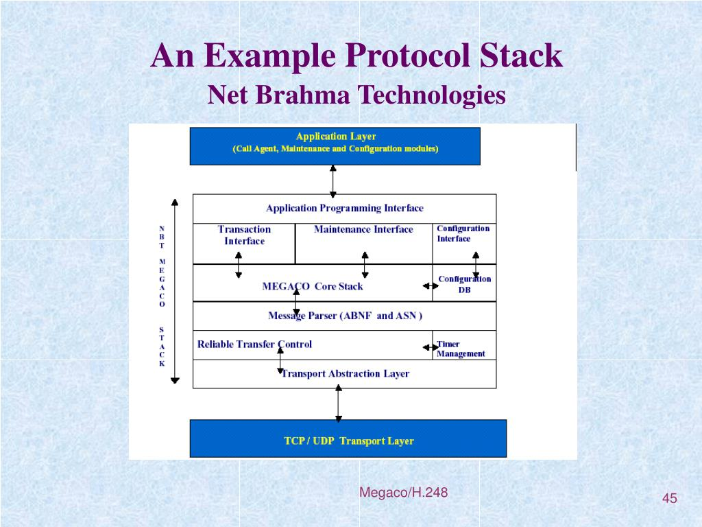 An Example Protocol Stack