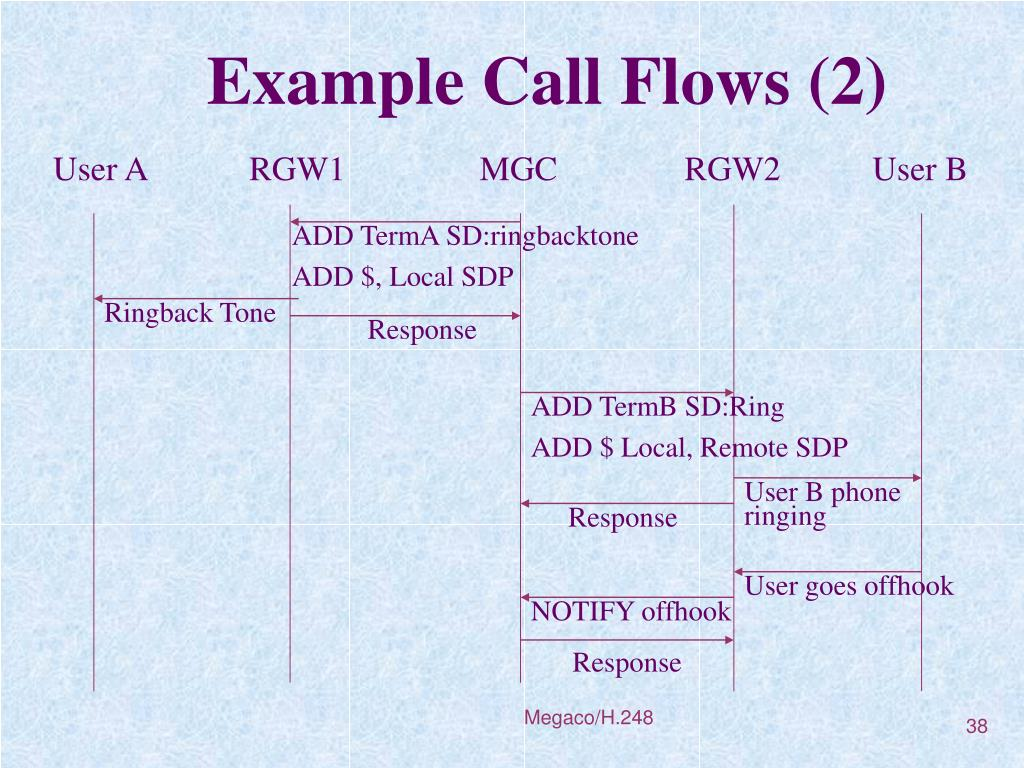 Example Call Flows (2)