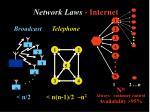 network laws internet