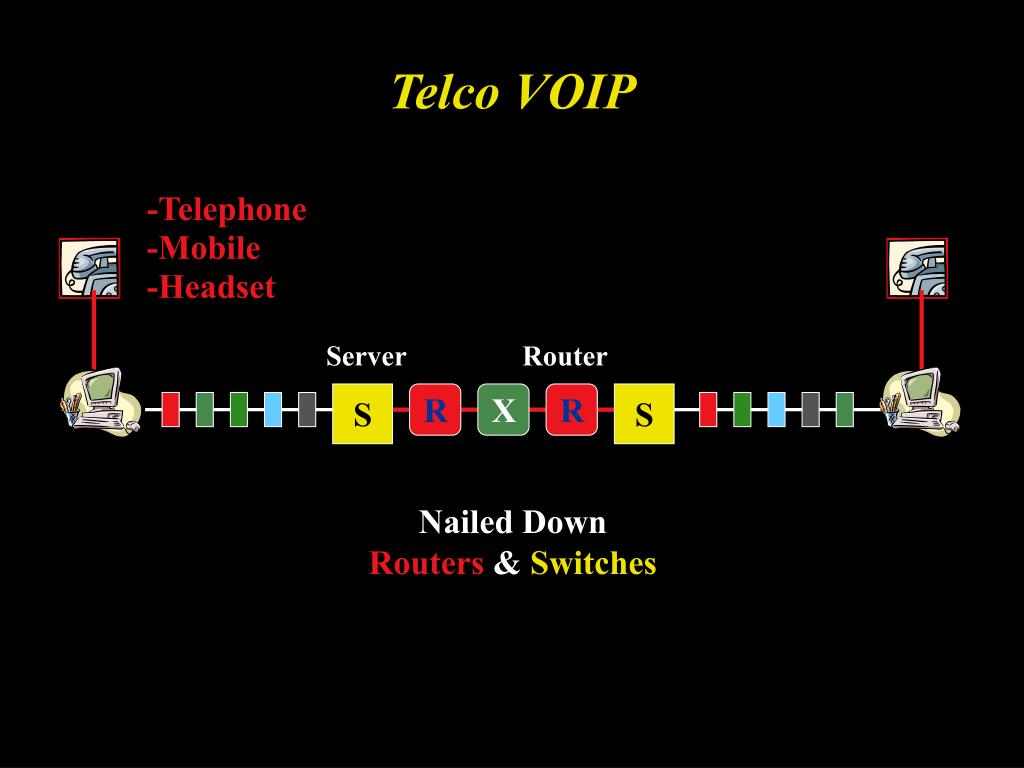 Telco VOIP
