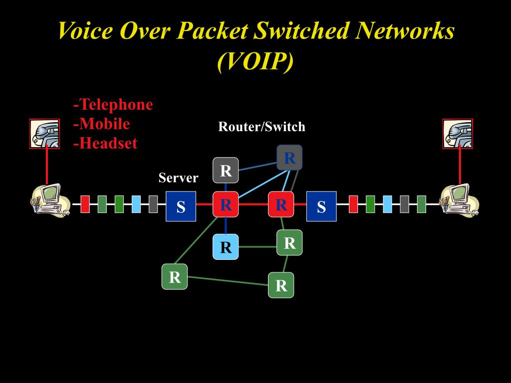 Voice Over Packet Switched Networks