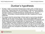 dunbar s hypothesis