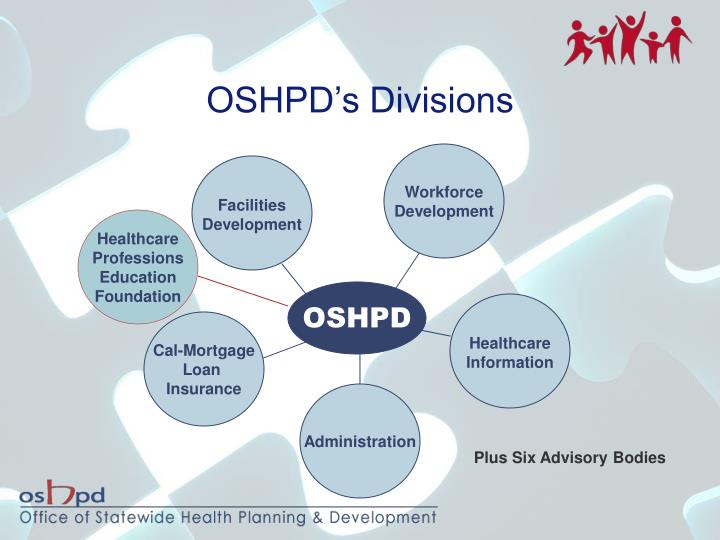 OSHPD's Divisions