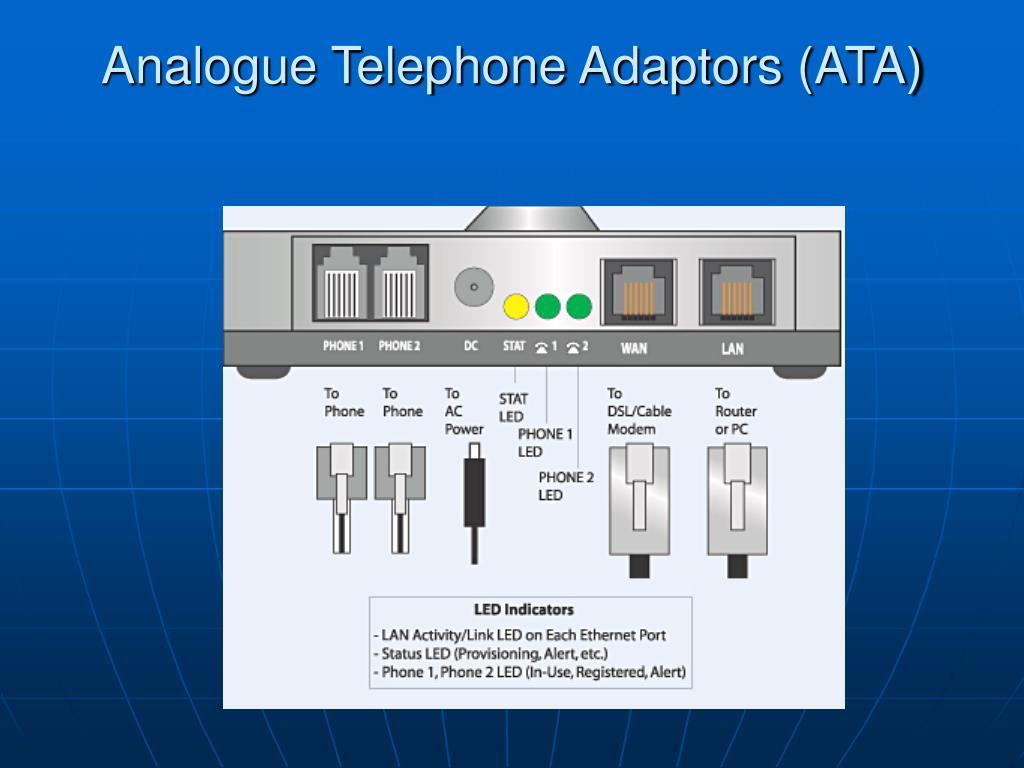 Analogue Telephone Adaptors (ATA)