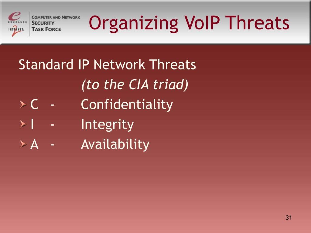 Organizing VoIP Threats