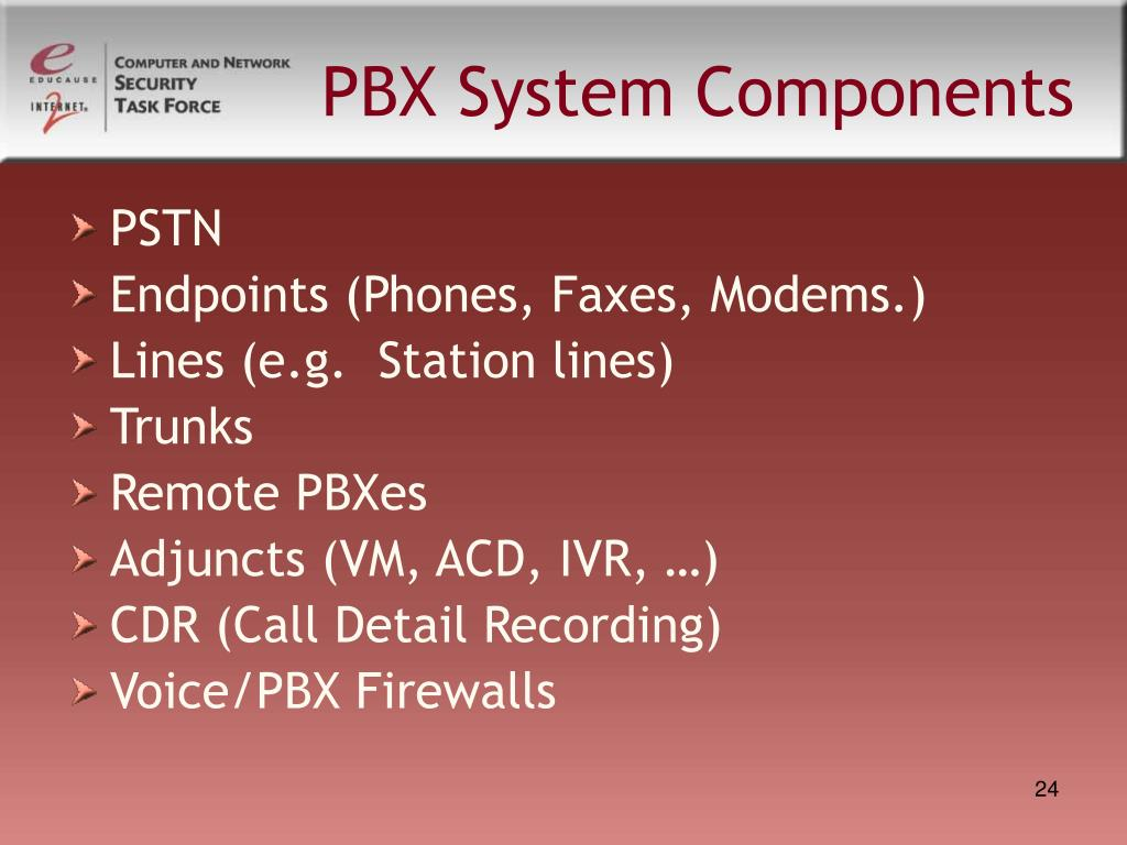 PBX System Components