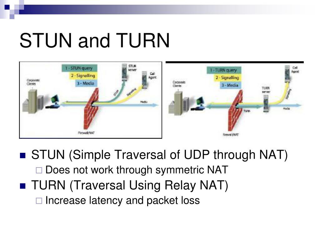 STUN and TURN