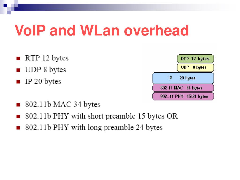 VoIP and WLan overhead