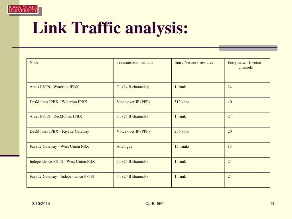 Link Traffic analysis: