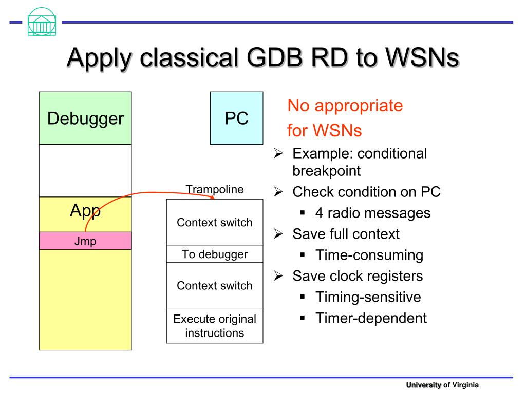 Apply classical GDB RD to WSNs