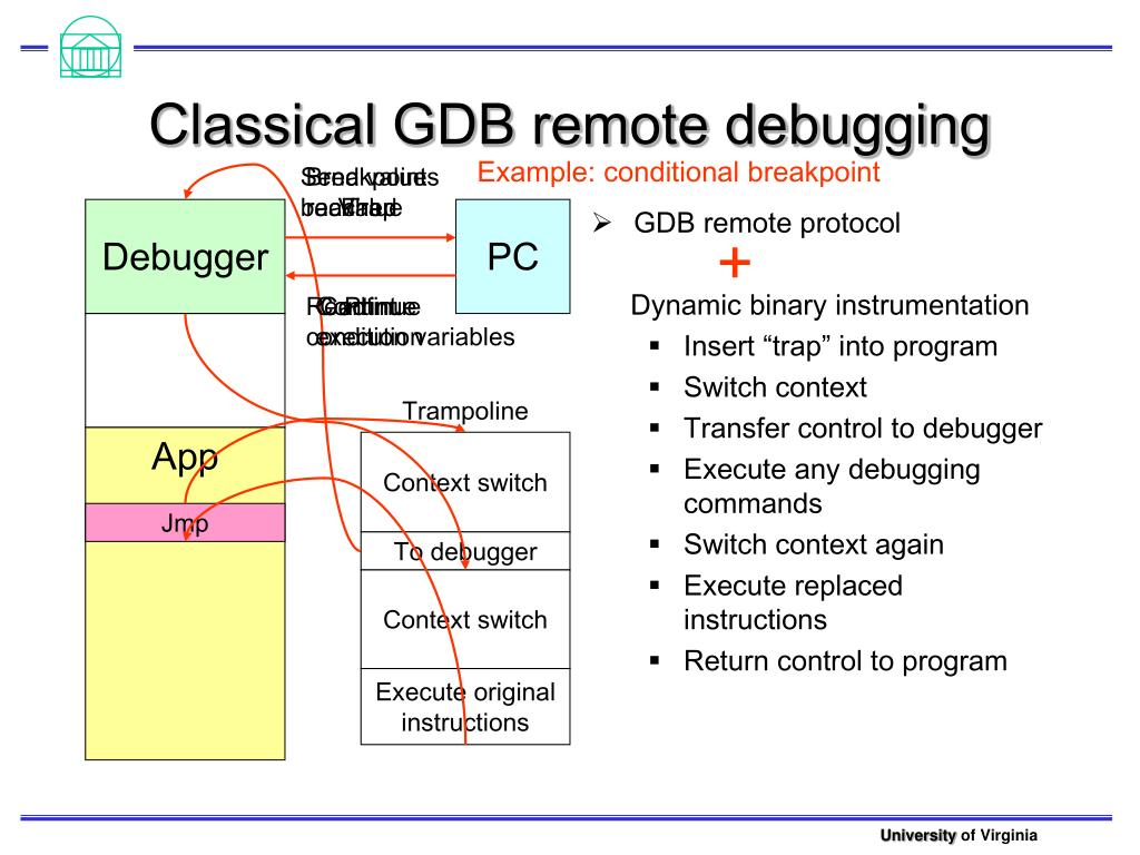 Classical GDB remote debugging