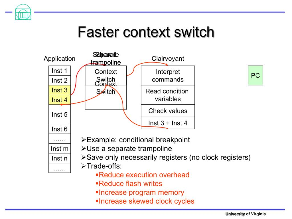 Faster context switch