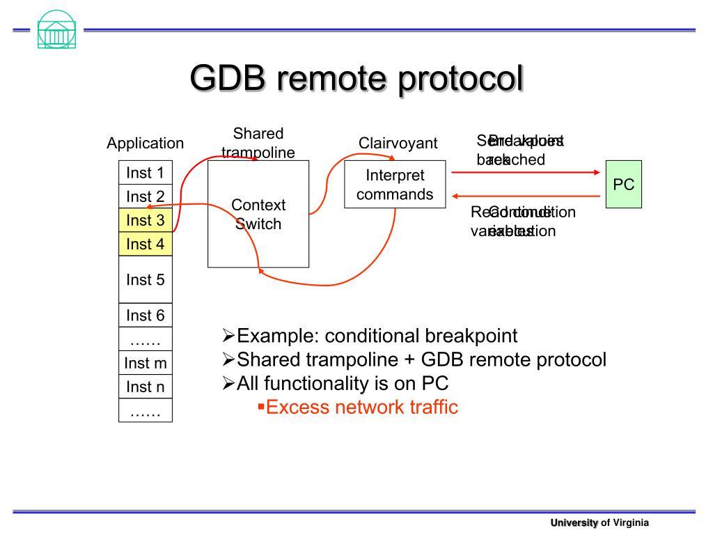 GDB remote protocol