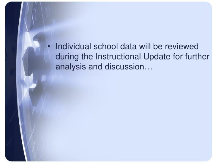Individual school data will be reviewed during the Instructional Update for further analysis and discussion…