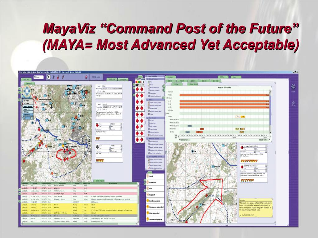 "MayaViz ""Command Post of the Future"" (MAYA= Most Advanced Yet Acceptable)"