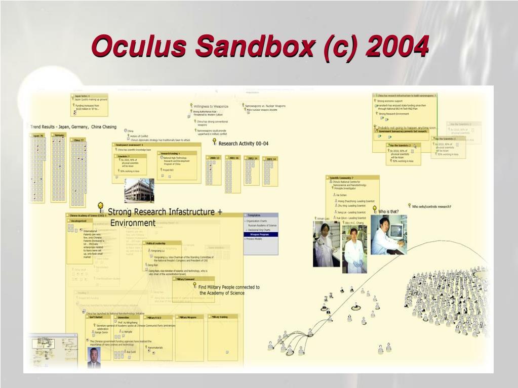 Oculus Sandbox (c) 2004