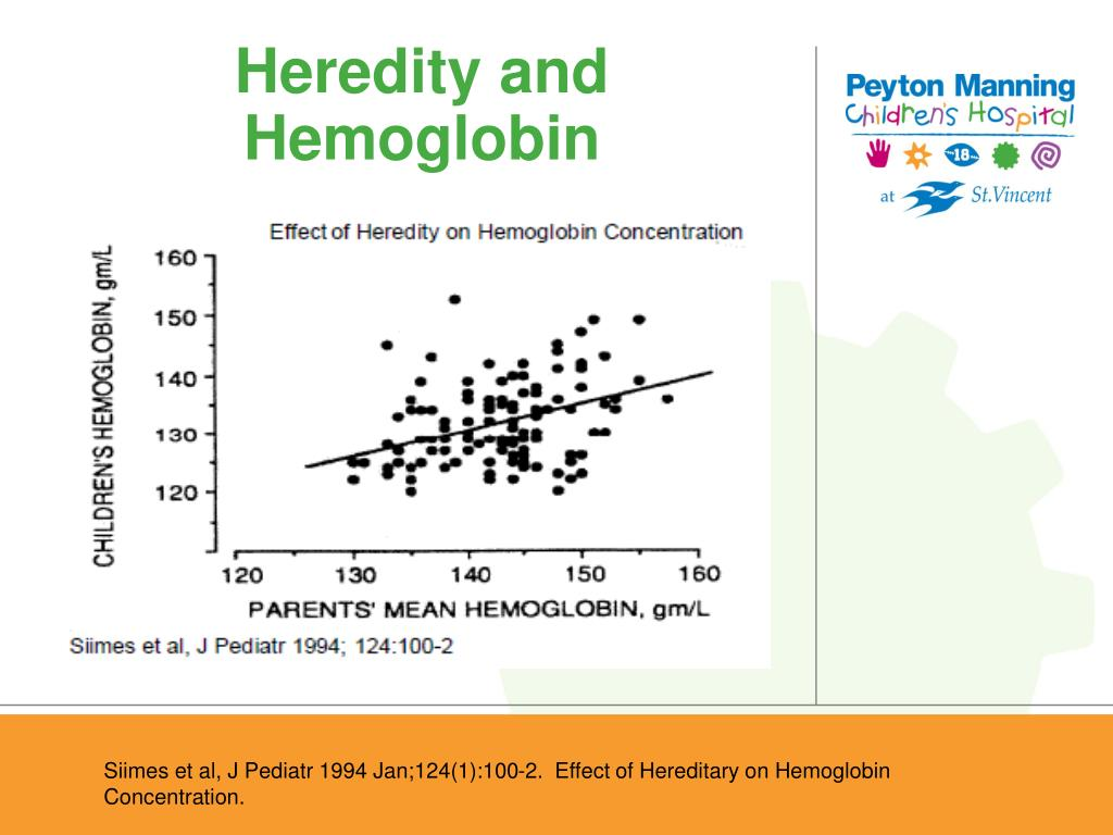 hematocrit and hemoglobin relationship