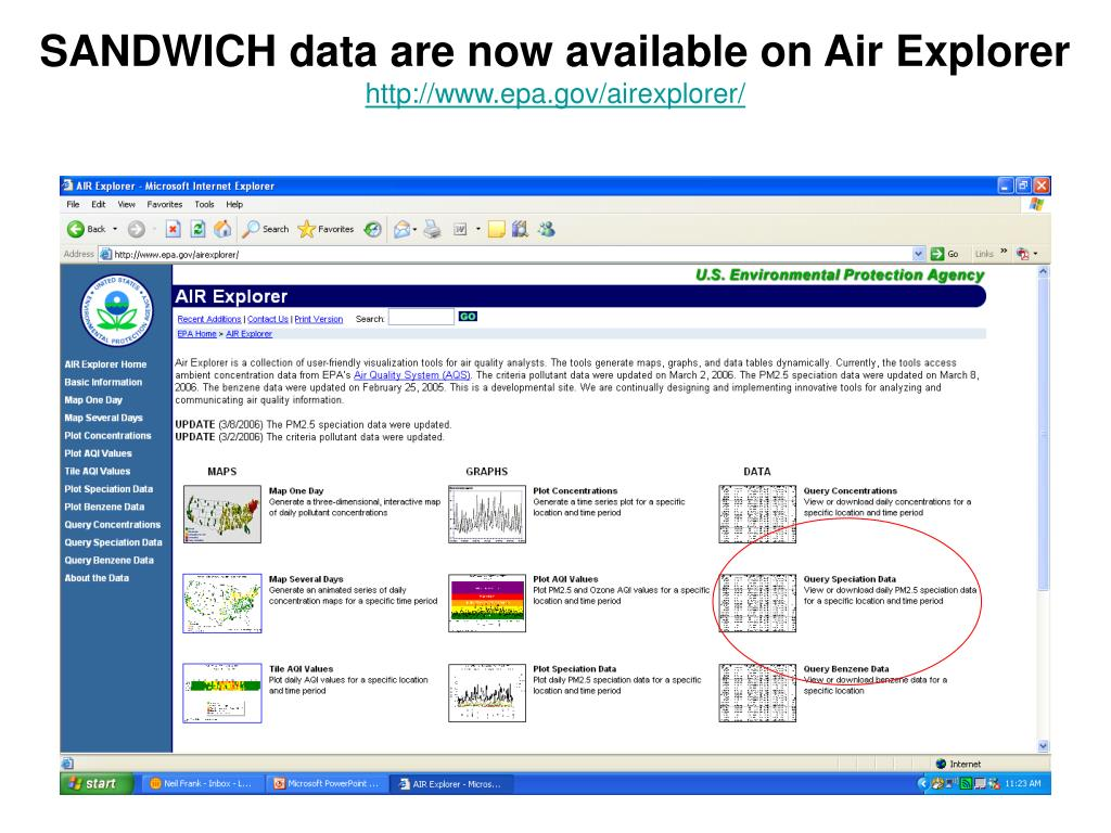 SANDWICH data are now available on Air Explorer