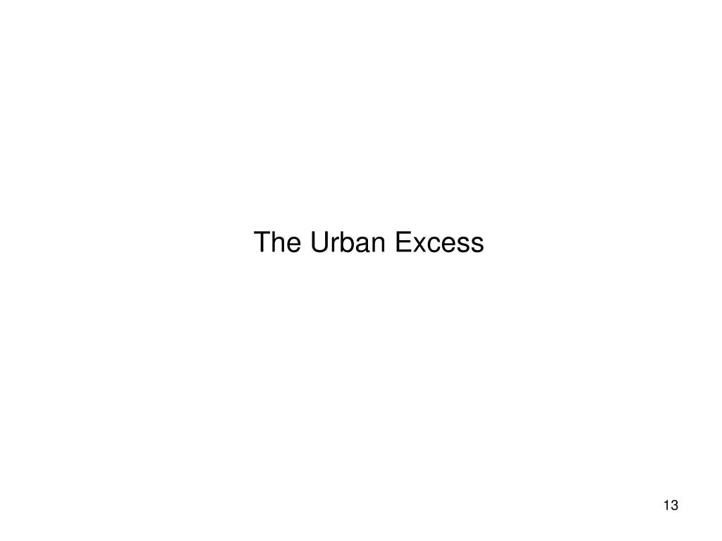 The Urban Excess