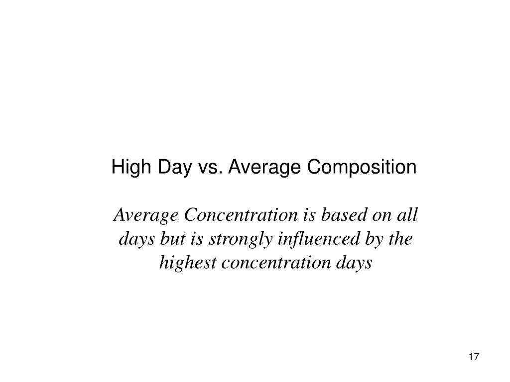 High Day vs. Average Composition