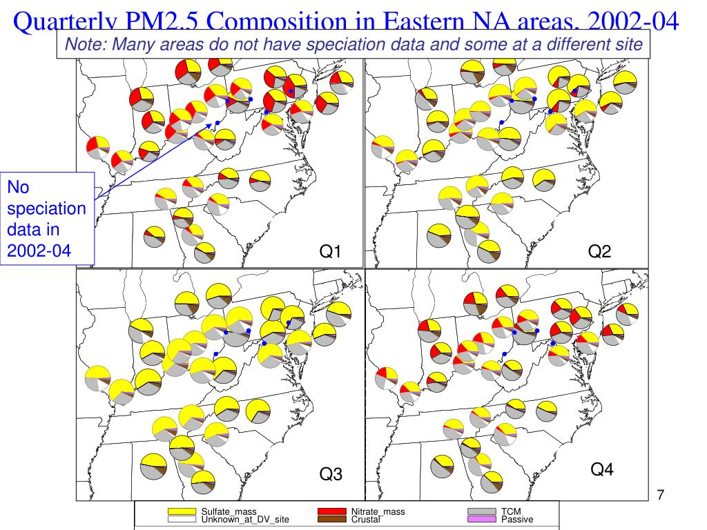 Quarterly PM2.5 Composition in Eastern NA areas, 2002-04